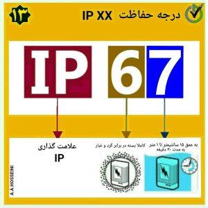 ضدّ آب بودن، درجه ی حفاظت IP و مفهوم آن